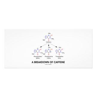 A Breakdown Of Caffeine (Chemical Molecules) Rack Card