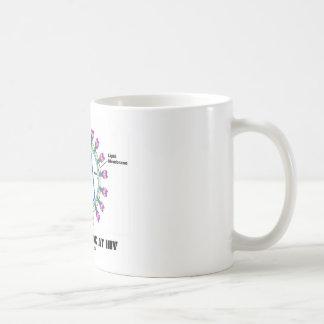 A Closer Look At HIV (Viron Virology) Coffee Mug