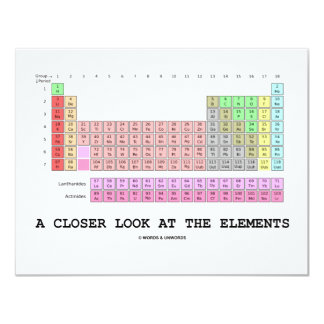 A Closer Look At The Elements (Chemistry) Card