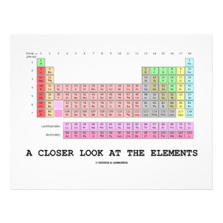 A Closer Look At The Elements (Chemistry) Letterhead Design