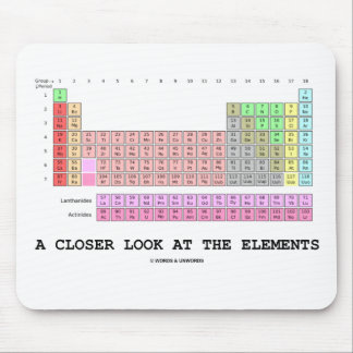 A Closer Look At The Elements (Chemistry) Mousepad