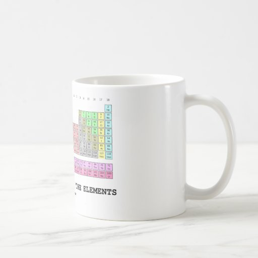 A Closer Look At The Elements (Chemistry) Coffee Mug
