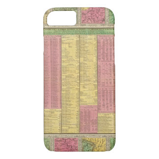 A Concise View of the Number, Resources iPhone 7 Case