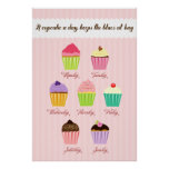A Cupcake a Day Poster Print