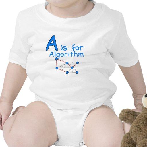 A está para el algoritmo traje de bebé