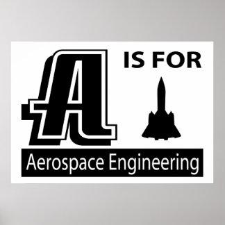 A está para la ingeniería aeroespacial impresiones