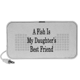 A Fish Is My Daughter's Best Friend Travelling Speakers