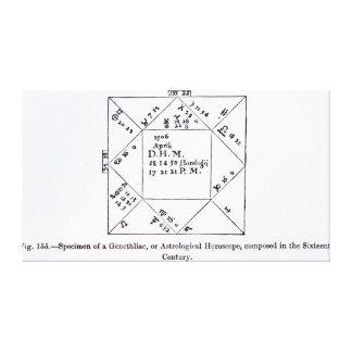 A Genethliac, or Astrological Horoscope Canvas Print