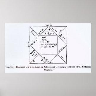 A Genethliac, or Astrological Horoscope Poster