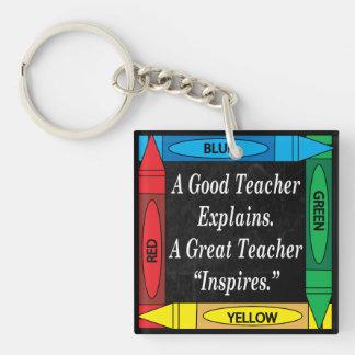 A Good Teacher Explains Single-Sided Square Acrylic Keychain