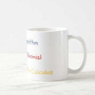 A is for Algorithm Coffee Mug