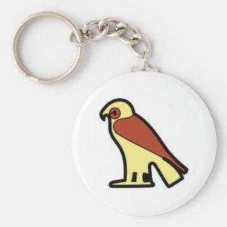 A jeroglífica egipcia llavero redondo tipo pin