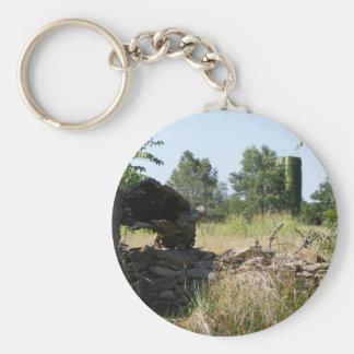 A Kansas Roadside Key Chains
