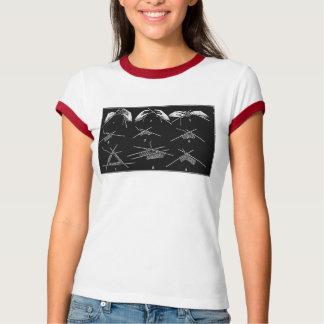 """""""A la puntilla"""": ejemplo que hace punto, 1877 Camisas"""