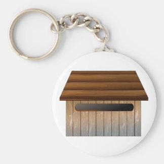 A mailbox keychains