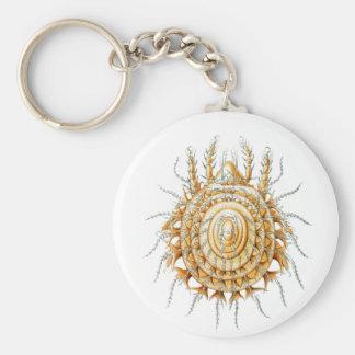 A Mite Basic Round Button Keychain