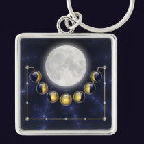 A Month in the Life of the Moon Keychain