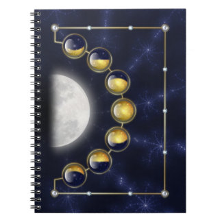 A Month in the Life of the Moon Notebook