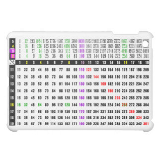 a multiplication table for math case for the iPad mini