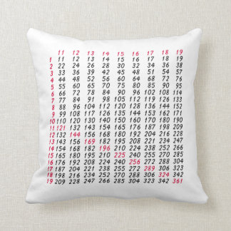a multiplication table for math throw pillow