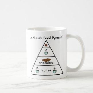 A Nurse's Food Pyramid - Coffee Mug