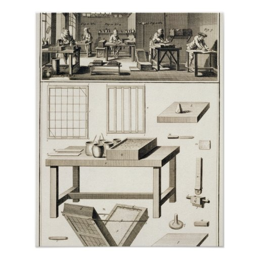 A paper marbler's workshop and tools, from the 'En Poster