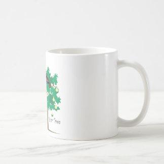 A Partridge in a Pear Tree Classic White Coffee Mug