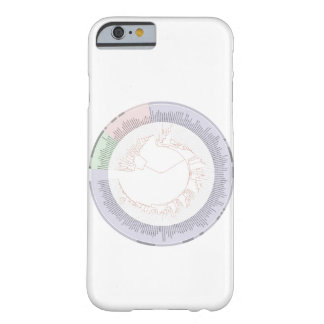 A phylogenetic tree of life Chart iphone case