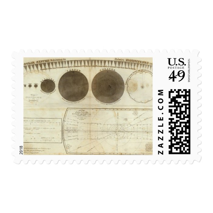A Plan of the Solar System Postage Stamp