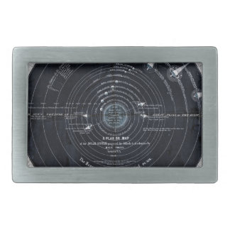 A plan or map of the Solar System Belt Buckles