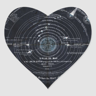 A plan or map of the Solar System Heart Sticker