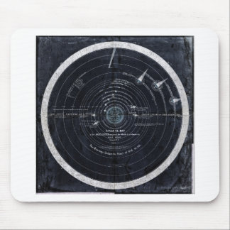 A plan or map of the Solar System Mouse Pads