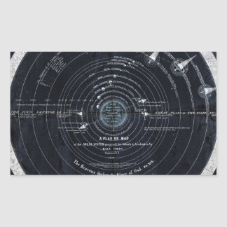 A plan or map of the Solar System Rectangle Sticker