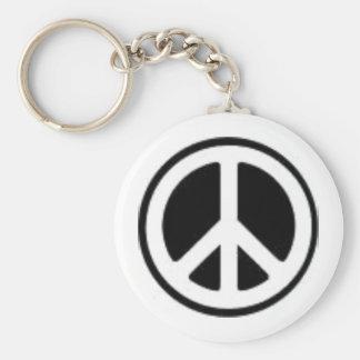 A reminder... basic round button keychain