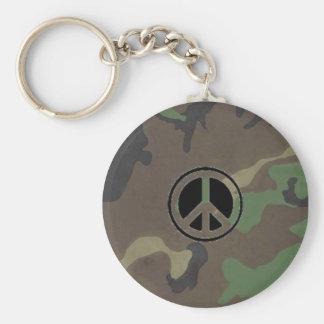 A silent plead basic round button keychain