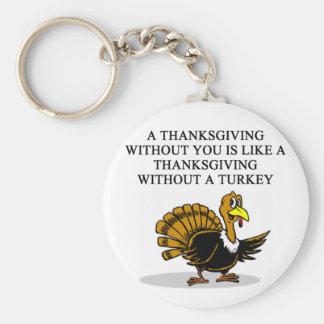 a thanksgiving TURKEY Basic Round Button Keychain