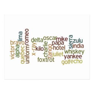A Through Z Phonetic Alphabet Telephony (Wordle) Postcard