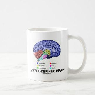 A Well-Defined Brain (Anatomical Brain Humor) Coffee Mug