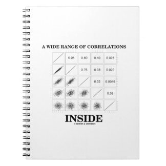 A Wide Range Of Correlations Inside Notebook