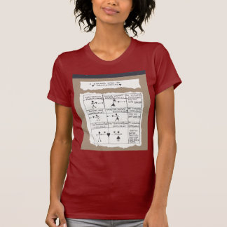 A Woman's Guide To Relationships T-shirt