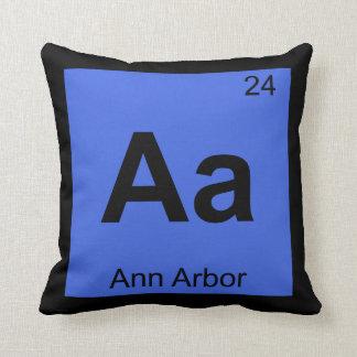 Aa - Ann Arbor Michigan Chemistry Periodic Table Throw Pillow