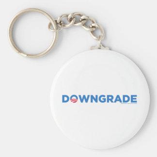 AAA Downgrade Keychain