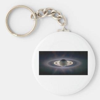 abandoned planet basic round button keychain
