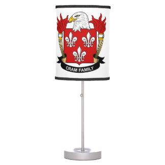 Abarrote del escudo de la familia lámpara de escritorio
