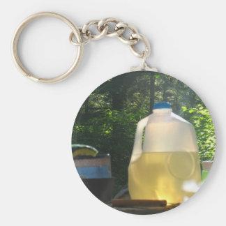 Abastecimiento de agua llavero redondo tipo pin