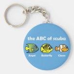ABC del equipo de submarinismo Llaveros