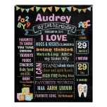 ABC First Birthday Party chalkboard sign poster