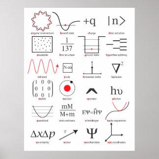 ABCs de los mecánicos de Quantum Impresiones