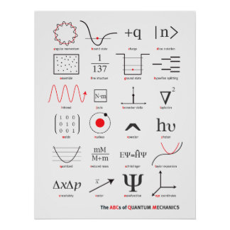 ABCs de los mecánicos de Quantum Poster