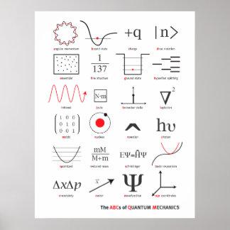 ABCs de los mecánicos de Quantum Póster